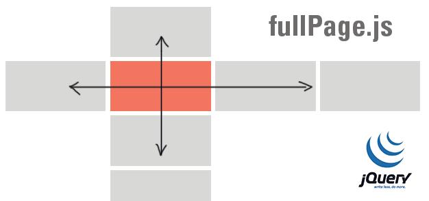 JS实现浏览器全屏及退出全屏的方法