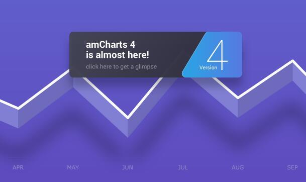 AmCharts_一个高级图表库,适用于所有数据的可视化。