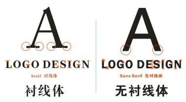 前端开发你该知道的字体 font-family