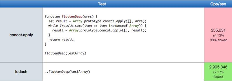 JavaScript中的黑话